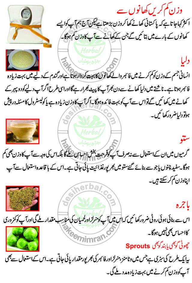 Best Food For Weight Loss in Hindi And Urdu (2)