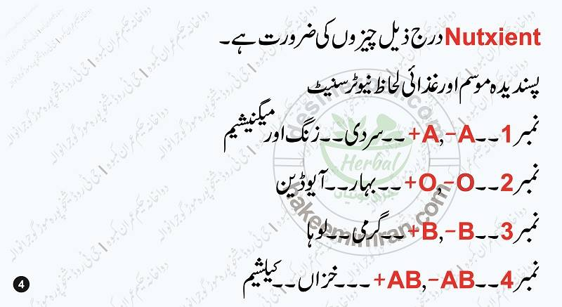 Blood groups types and personality characteristics in urdu (5)