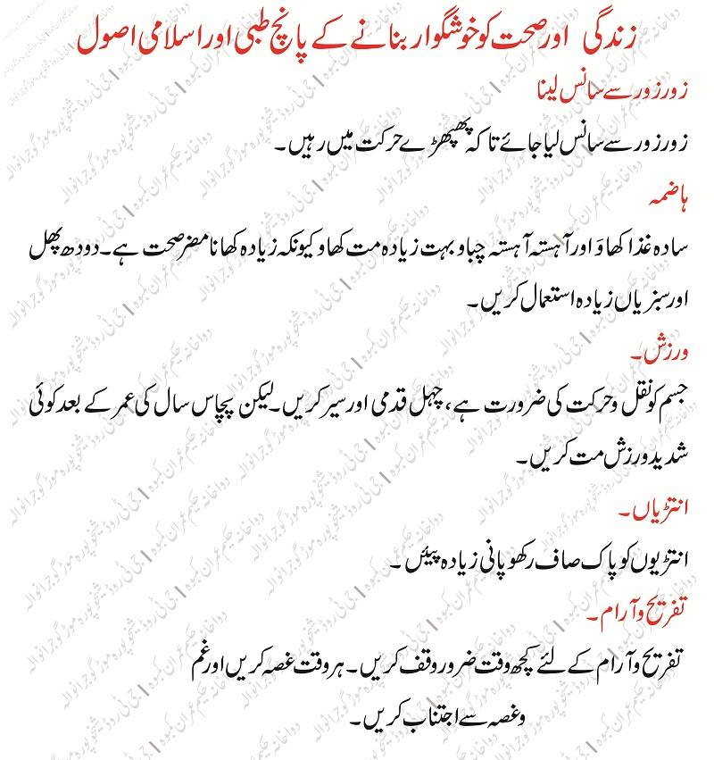 Best Ways To Live A Happy And Successful Life in Urdu