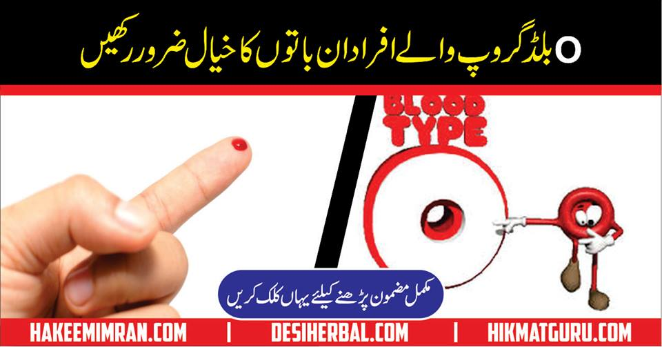 Great And Useful Info About All Blood Groups in Urdu Hakeem imran Kamboh