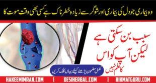 Cholesterol in Urdu What is Cholesterol Level in Blood In Urdu LDL