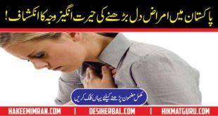 Heart Disease Dil Ke Amraz Dil Ki Bimari Ka Ilaj Heart Disease In urdu
